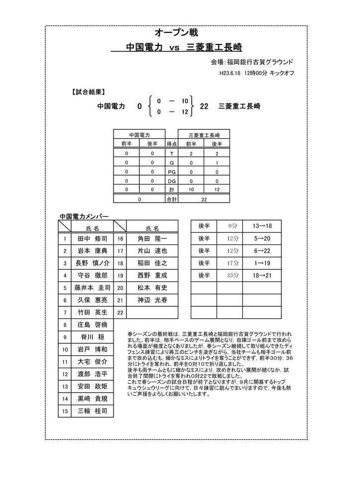 長崎結果1-2.jpg