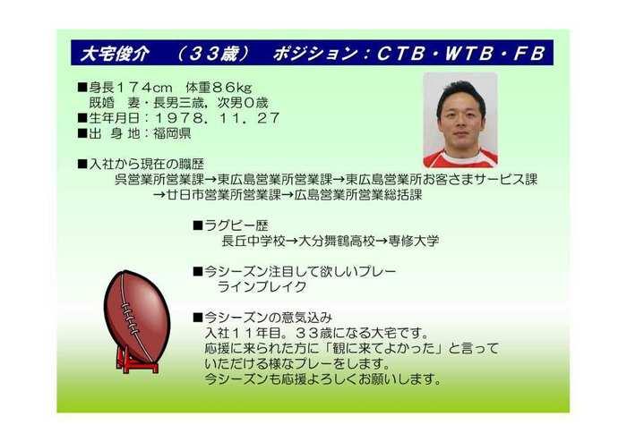 選手ミ介(Vol5福岡ogVerッ島E大宅E長野)-2.jpg
