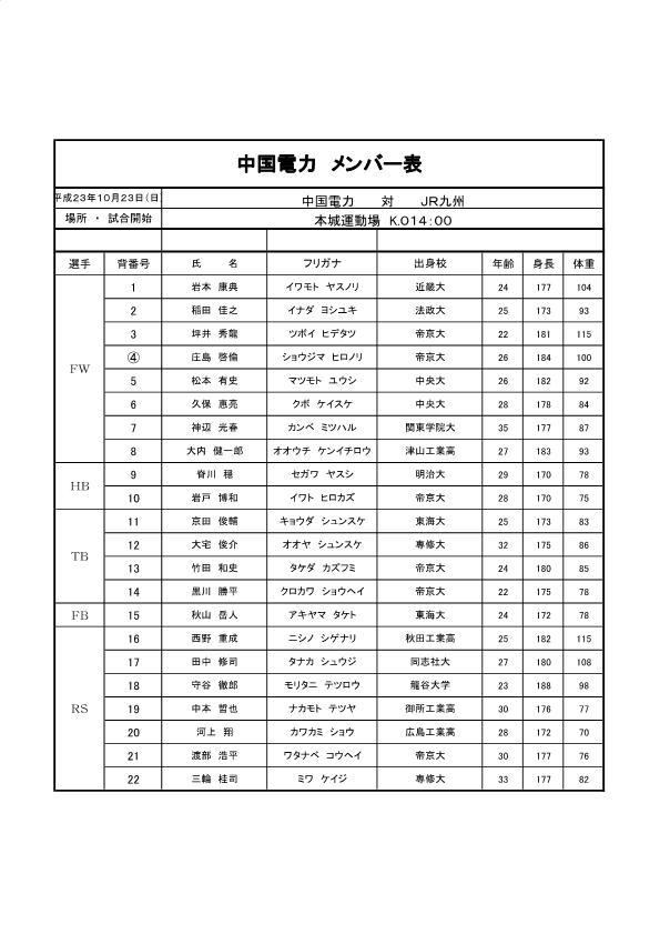 メンバー配布用JR戦(顧問・部長・相手チーム等)_page0001.jpg