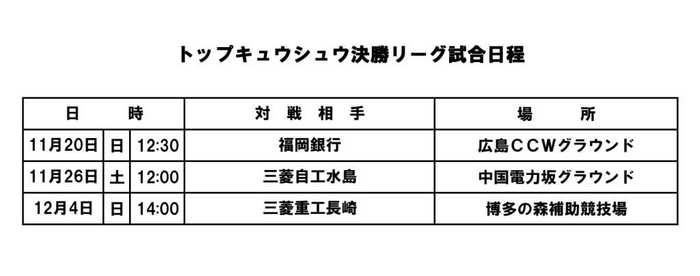 11決勝リーグ戦予定.jpg