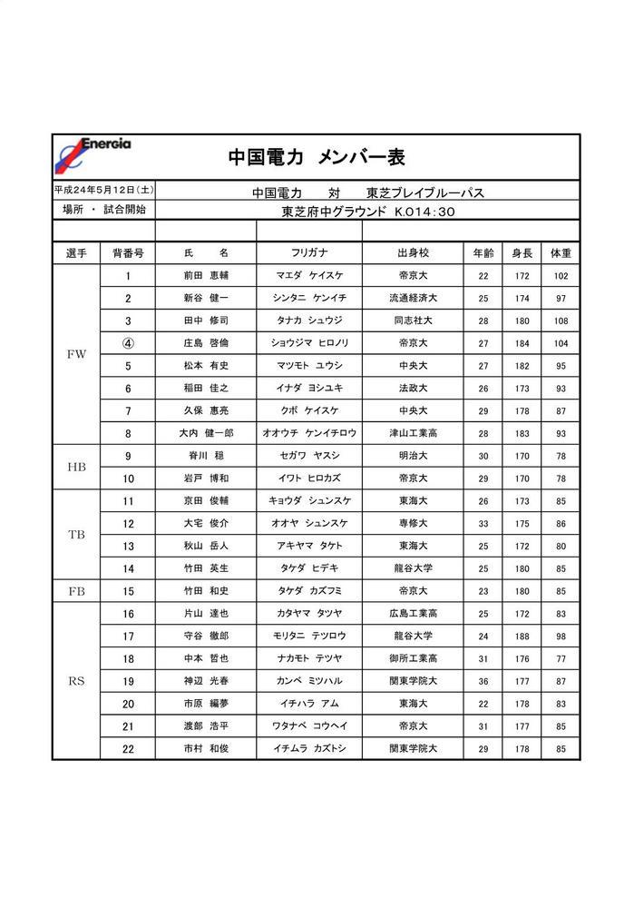 コピーメンバー(東芝戦)_0001_page0001.jpg
