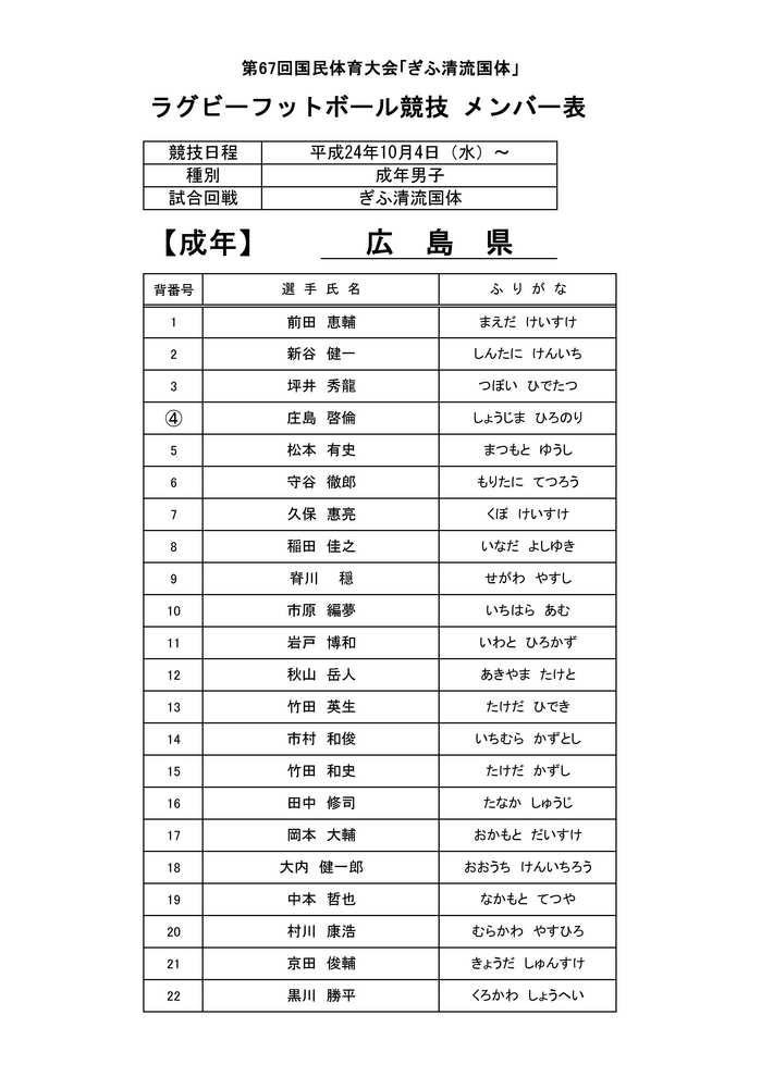 岐阜国体メンバー表.jpg