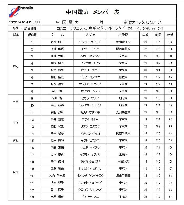 新サニメン表.jpg