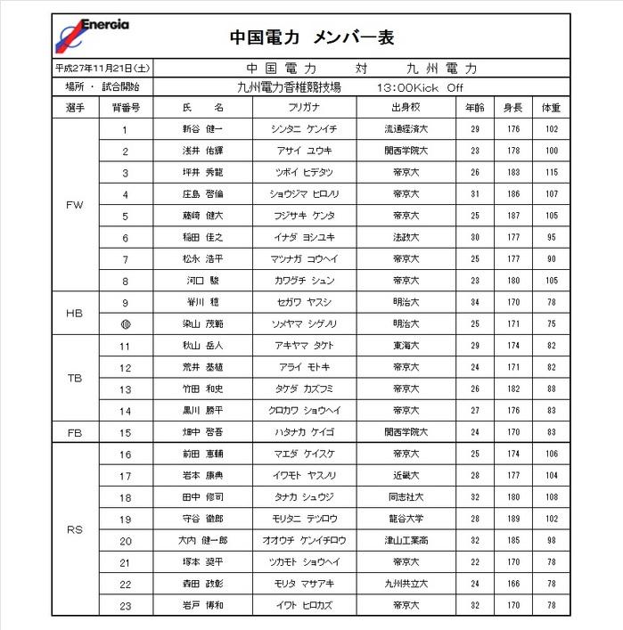 九電リスト2.jpg