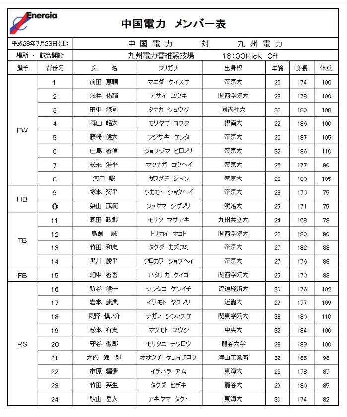 2016九電メンバー.jpg