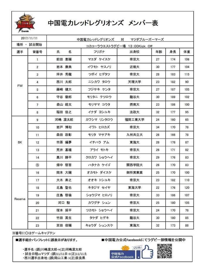 【マツダブルーズーマーズ】2017seasonGame Member.jpg