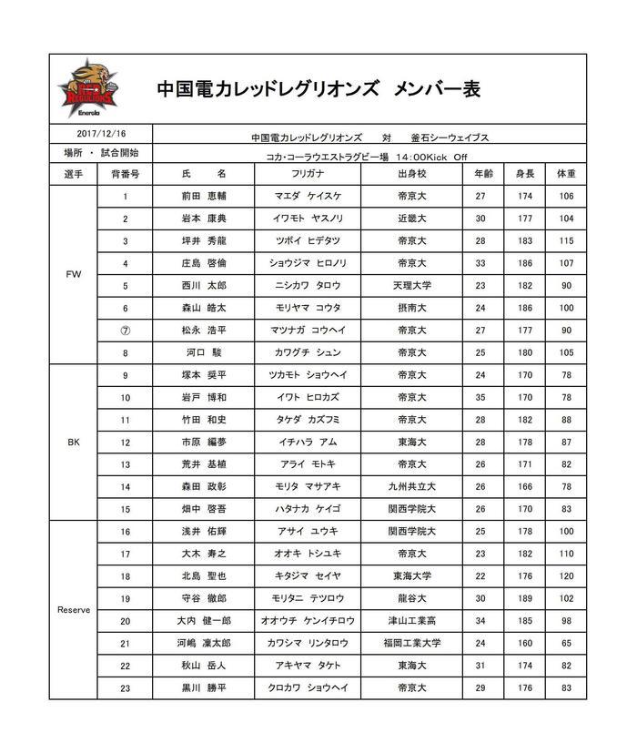 コピー【1216釜石戦】2017seasonGame Member.jpg