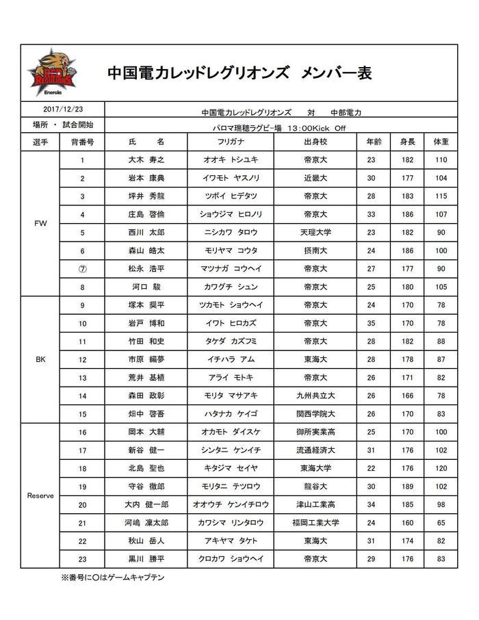 【1223中部】2017seasonGame Member.jpg