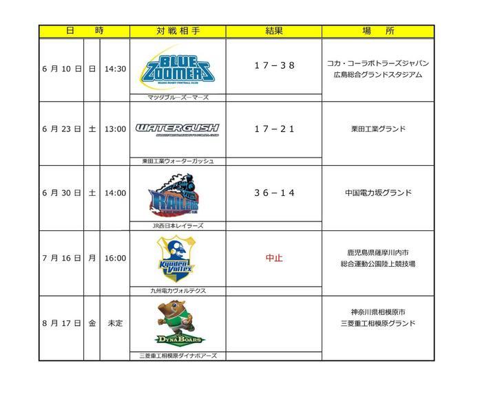 2018オープン戦日程-2.jpg